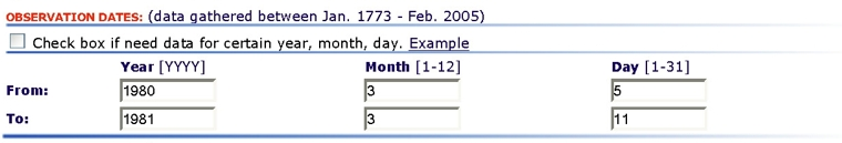 Illustrates date menu to select data for month range