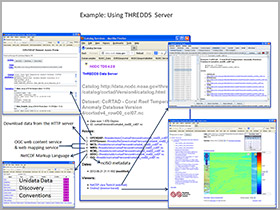 Thredds Example Image